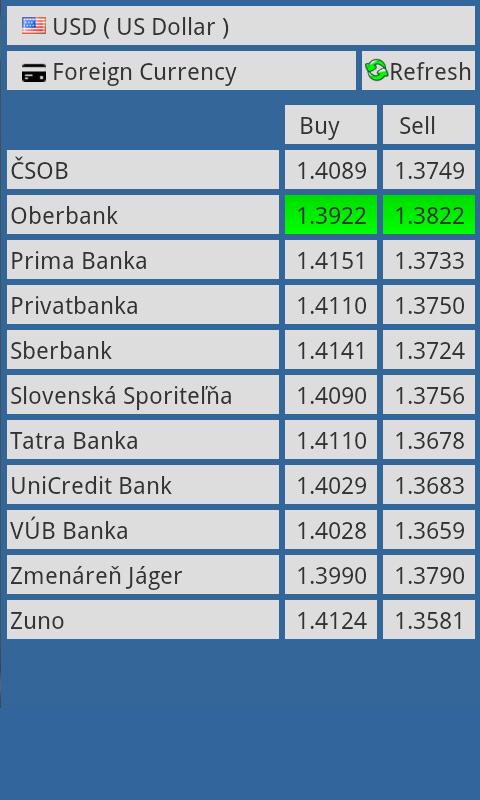 Smart xChanger Slovakia - screenshot