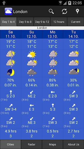 WeatherOnline Weather