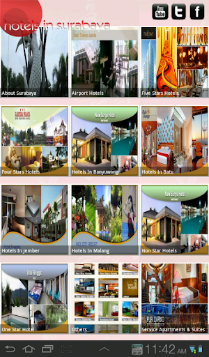 Hotels In Surabaya