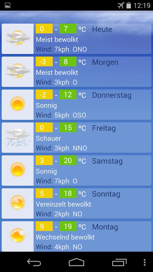 wetter münchen.com