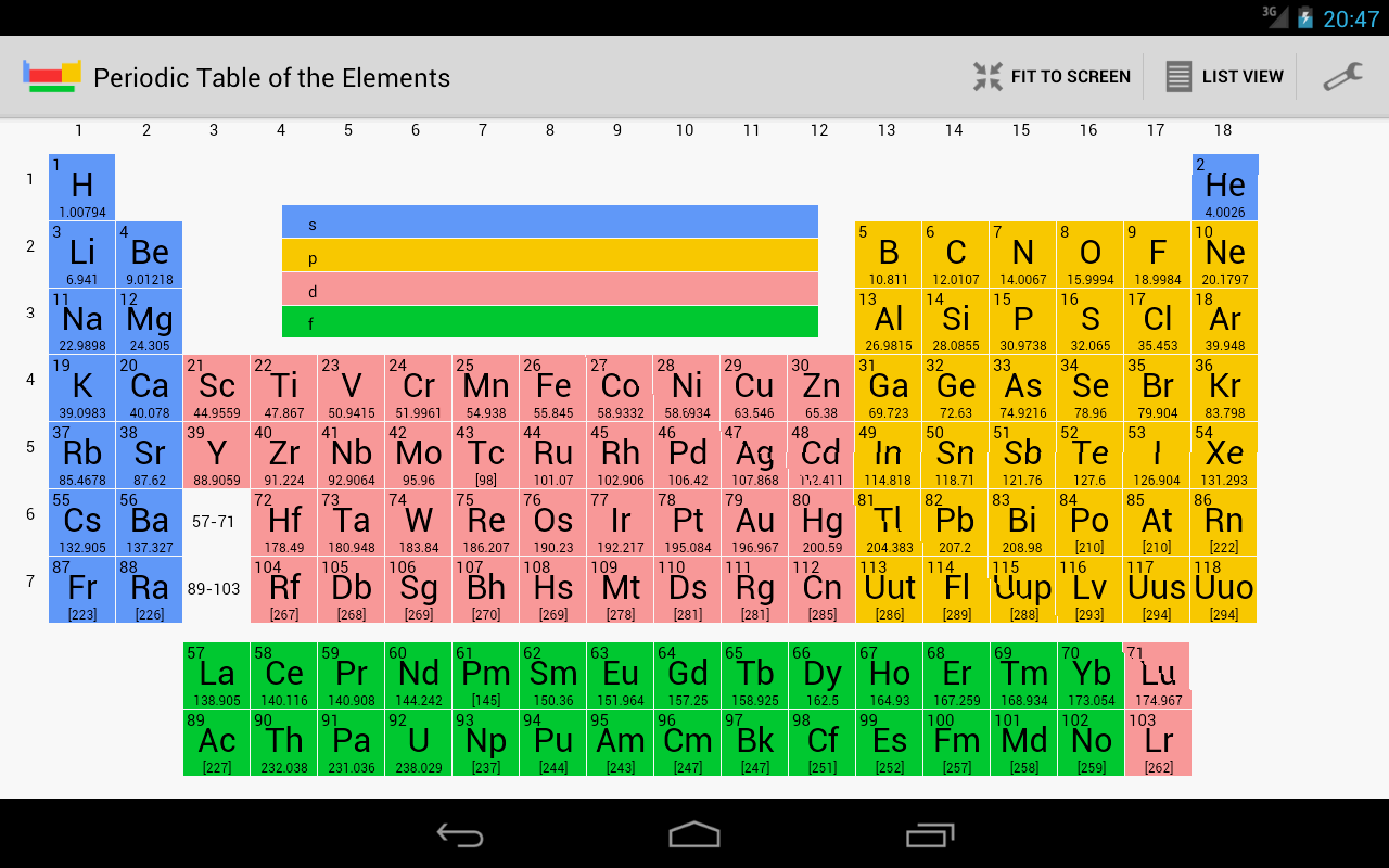 Periodic table of elements google play store revenue download periodic table of elements google play store revenue download estimates spain gamestrikefo Gallery