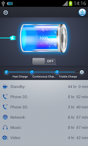Five Android apps that prolong your smartphone's battery life