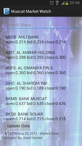 Muscat Market Watch