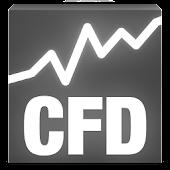 flatex CFD Handels App