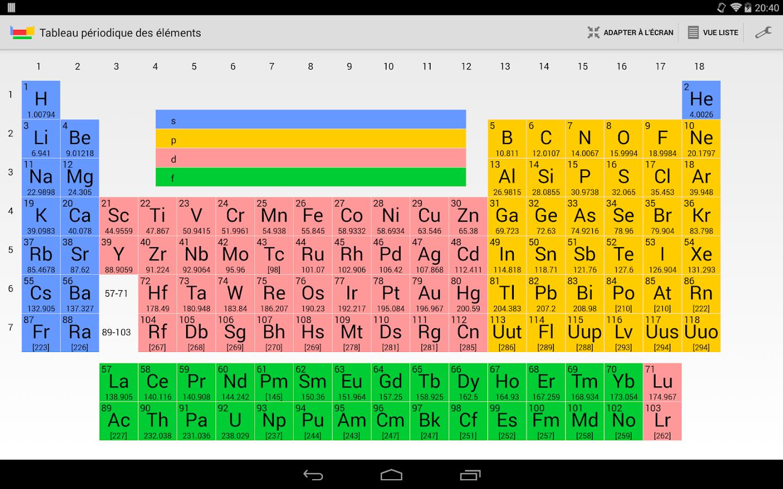 Tableau p riodique pro applications android sur google play for V tableau periodique