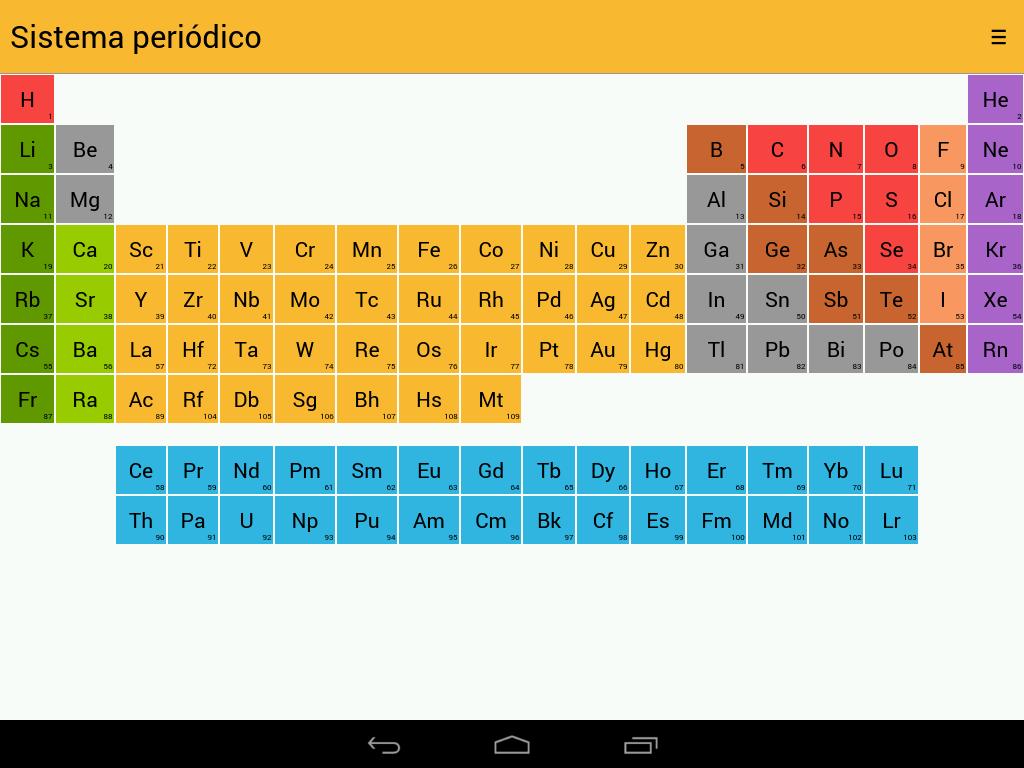 Sistema peridico aplicaciones android en google play sistema peridico captura de pantalla urtaz Choice Image