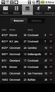 Cincinnati.Com Bengals Report - screenshot thumbnail