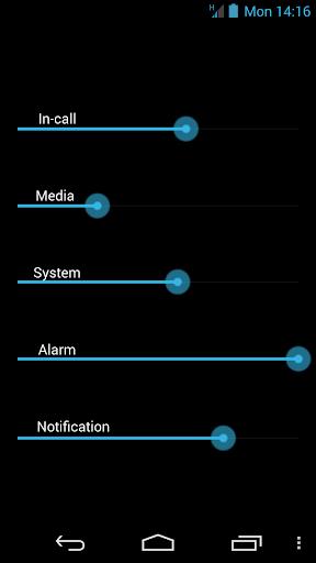 Simplified Volumes