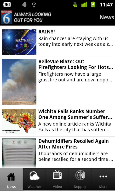 NewsChannel 6 – Wichita Falls - screenshot