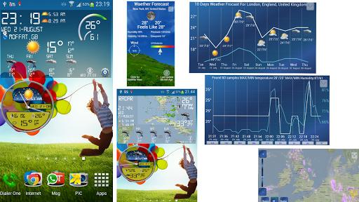 S4 Weather Temperature W Pro