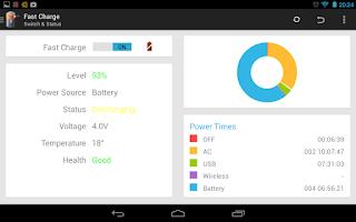 Screenshot of Fast Charge