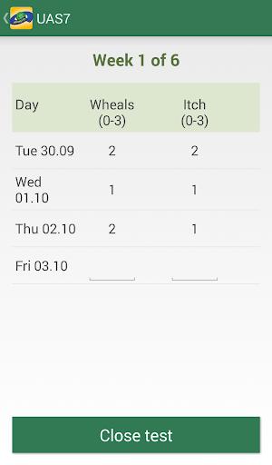 【免費醫療App】Urticaria-APP點子