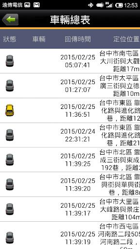 玩免費通訊APP 下載成興GPS app不用錢 硬是要APP
