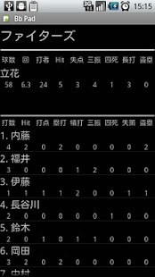 BbPad: Baseball Scorekeeper- screenshot thumbnail