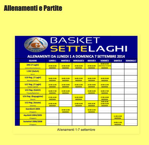 Basket 7 Laghi