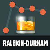 The Raleigh-Durham BAC App