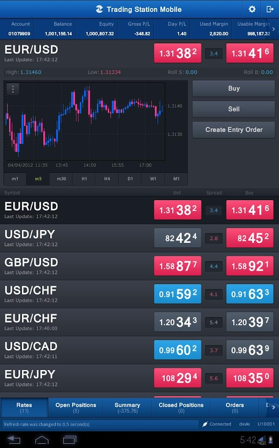FXCM Trading Station Tablet - screenshot