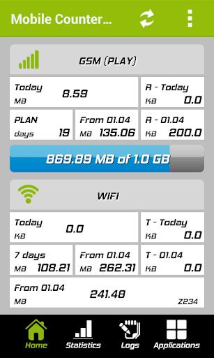 MobileCounter - インターネットのトラフィック