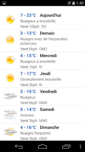 Meteo Paris