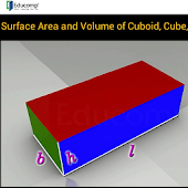 Surface area, Volume of Cuboid