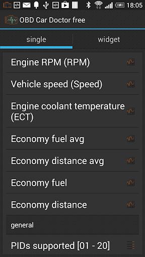 OBD Car Doctor | ELM327 OBD2 6.3.3 statistic screenshots 4