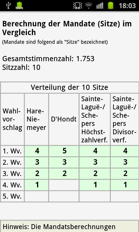 Wahlportal- screenshot