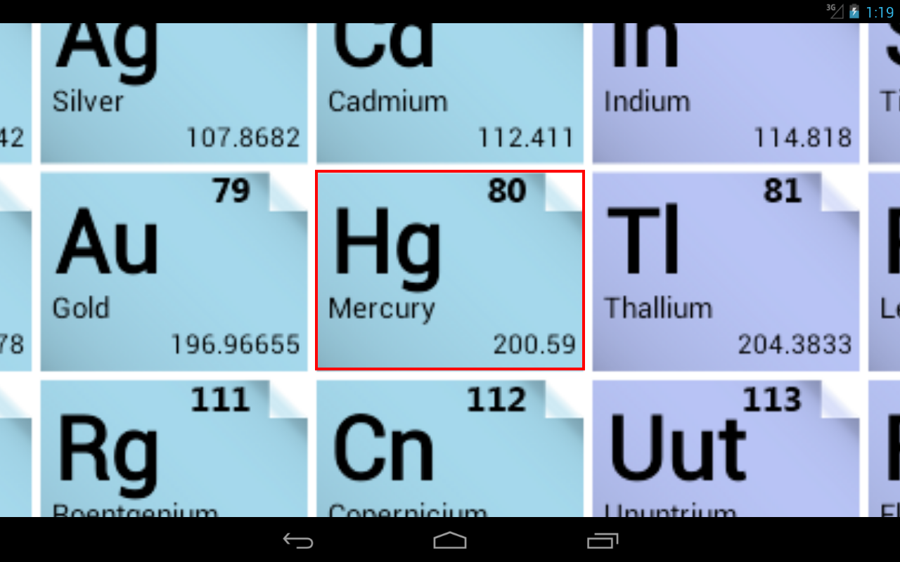 Periodic table revenue download estimates google play store periodic table revenue download estimates google play store norway urtaz Choice Image