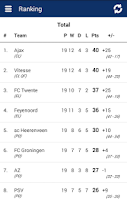 Screenshot of Eredivisie Info