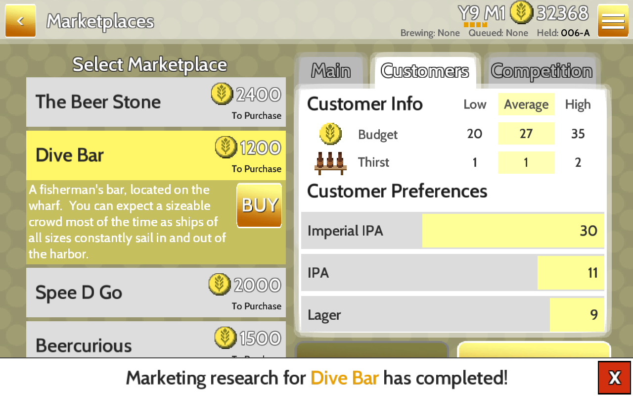 Fiz : Brewery Management Game - screenshot