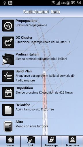 RadioAmatori Italia