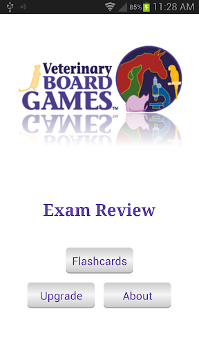 Veterinary Board Exam Review