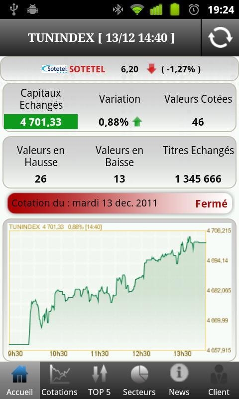 BNA Capitaux - screenshot
