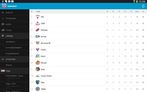 КХЛ – уменьшенный скриншот
