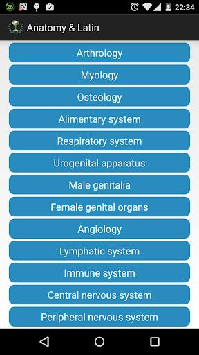 Anatomy Latin