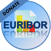 EURIBOR Widget Pro - Donate