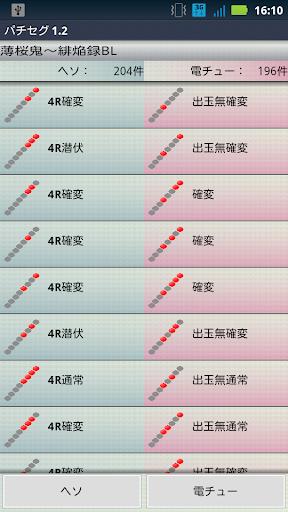 パチセグ用データ 薄桜鬼