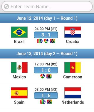 ฟุตบอลโลก 2014 ถ่ายทอดสด ผล