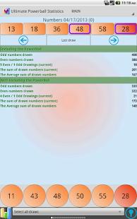 Powerball lottery statistics