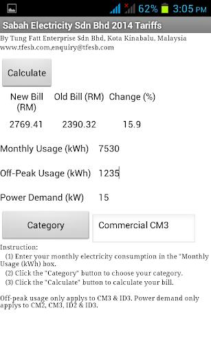 Sabah's 2014 Electric Tariffs