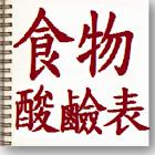 食物酸鹼表 icon