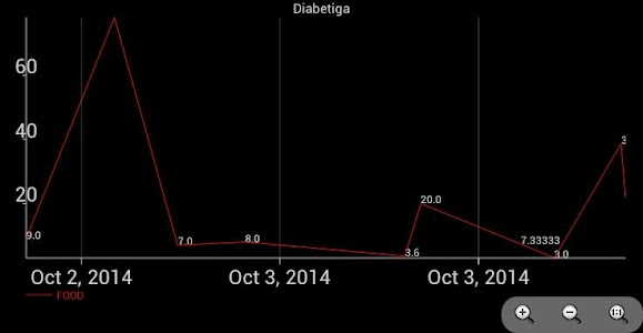 Diabetiga Diabetes GL Track screenshot 7