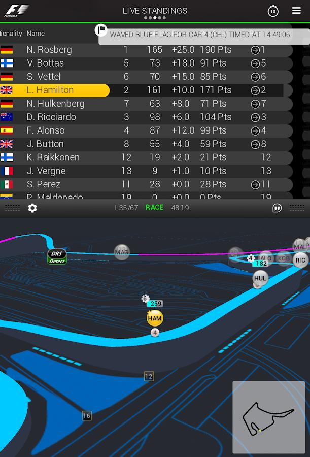Official F1 ® App - screenshot