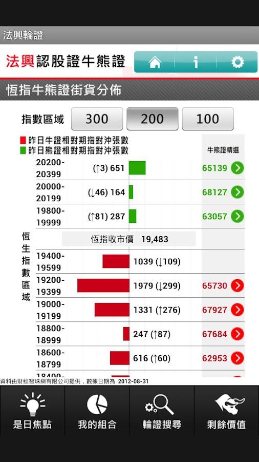 法興輪證- screenshot