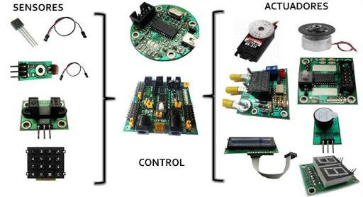 IDETEC Board and Examples Free