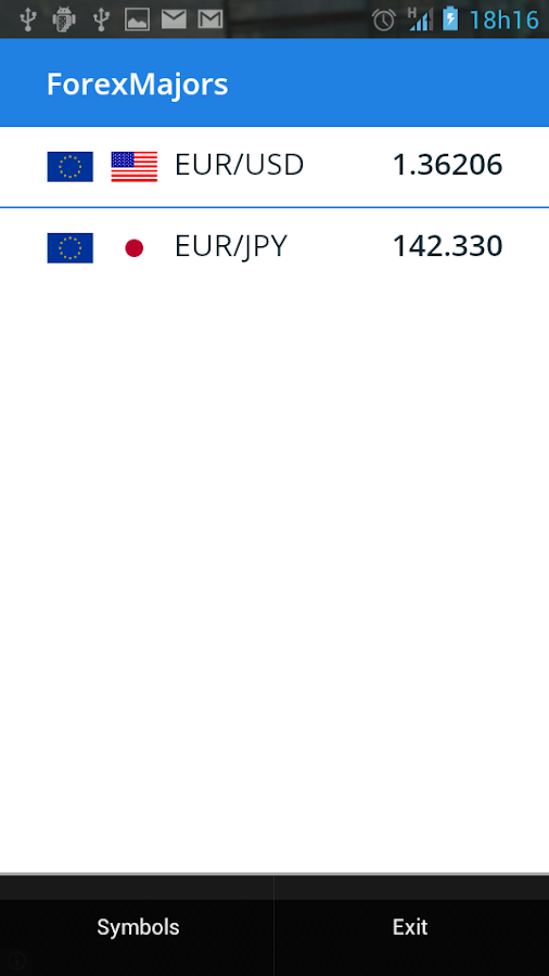 Forex quotes eur usd