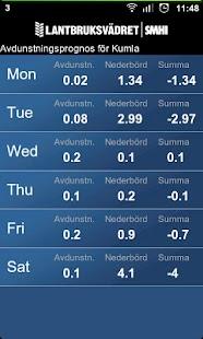 Lantbruksvädret SMHI- screenshot thumbnail