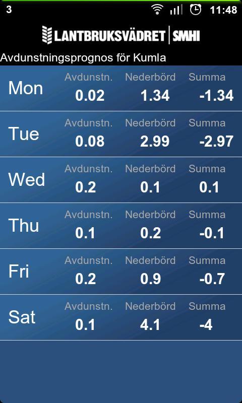 Lantbruksvädret SMHI- screenshot