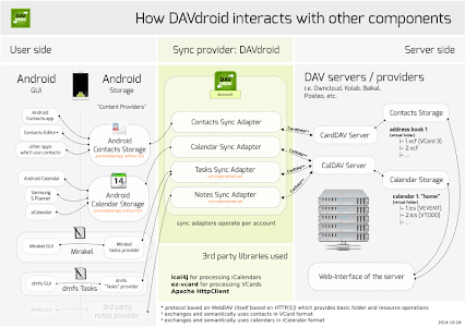 DAVdroid – CalDAV/CardDAV Sync v0.6.10