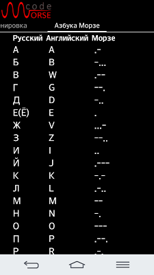 Morse Code for study - screenshot