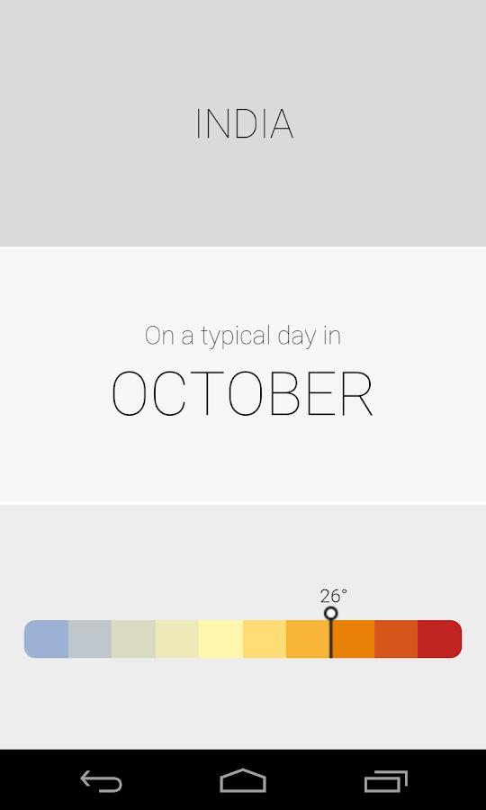 Climatology - screenshot